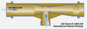 How a Mazzei® Injector Works